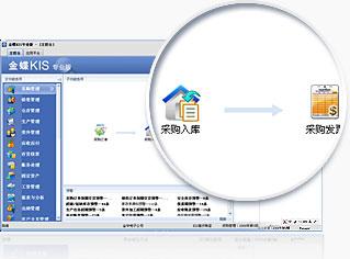 采购主管:价格控制、厂商管理、订单跟踪更简单