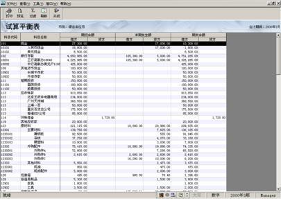 试算平衡表 - 账务处理